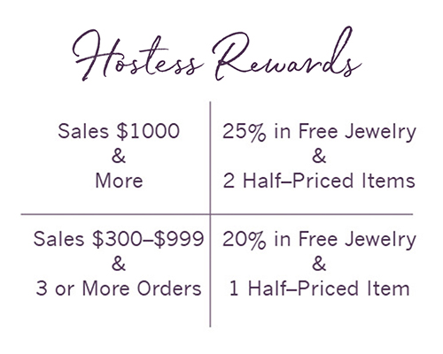 host_rewards_chart2